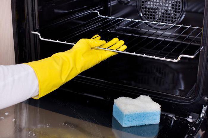 شركة تنظيف افران بالرياض